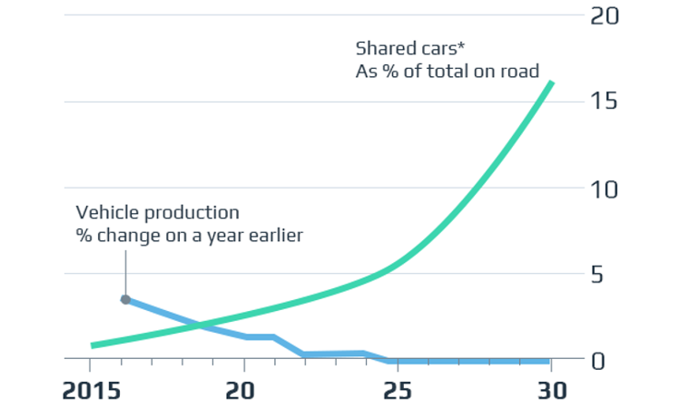 How a Self-Driving Car Could Save You Money