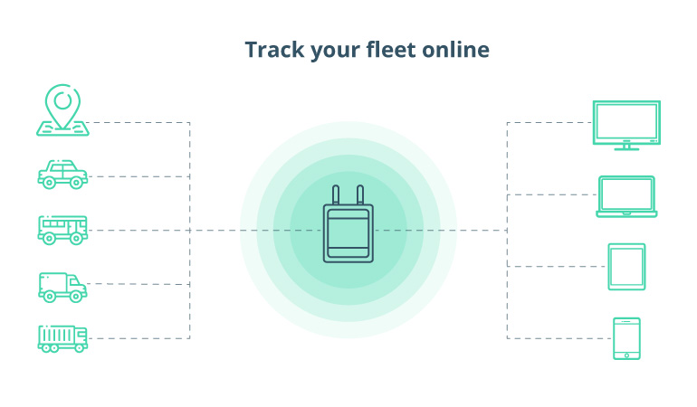 Value of Safety and Security in Fleet Management